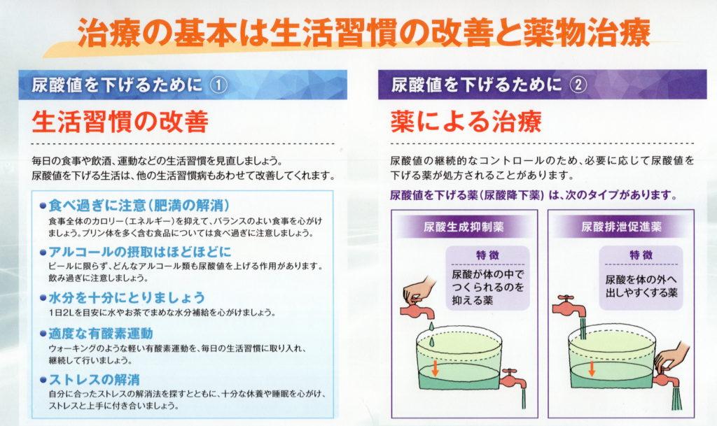 方法 下げる 尿酸 値