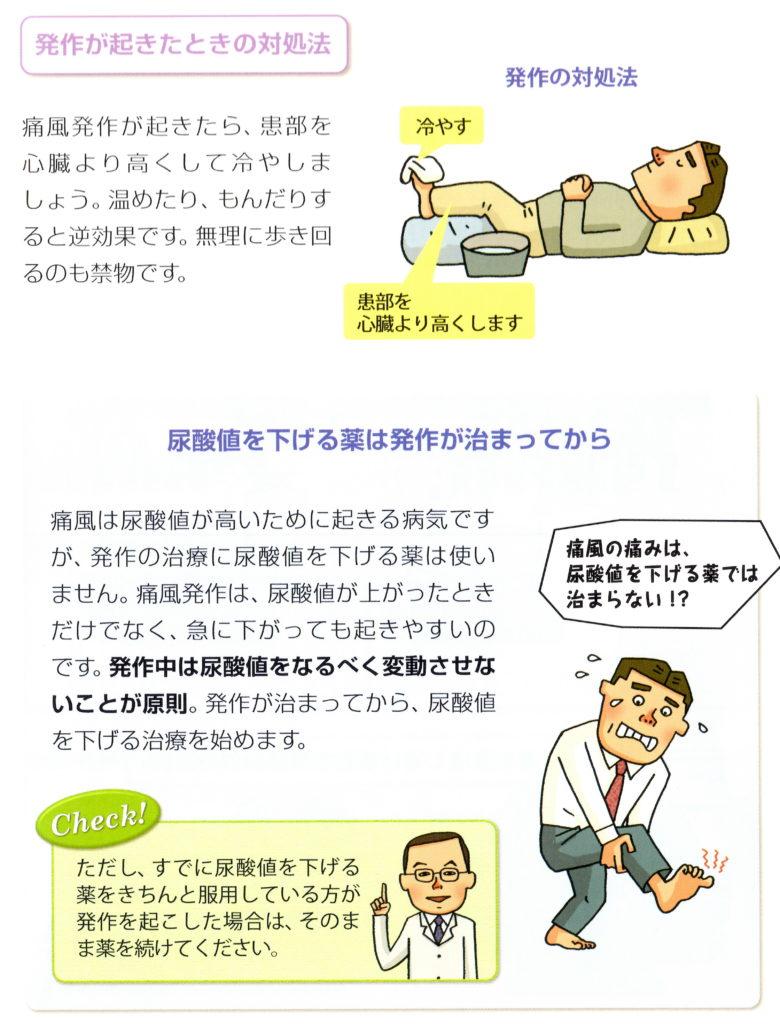 値 と は 尿酸