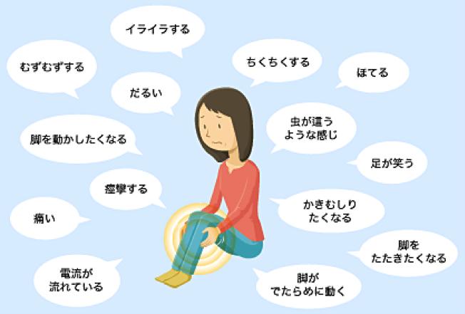 説明: https://www.otsuka.co.jp/health-and-illness/restless-legs-syndrome/symptoms/img/index_im02.png